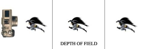 depthoffield01