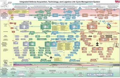 atl_wall_chart.jpg